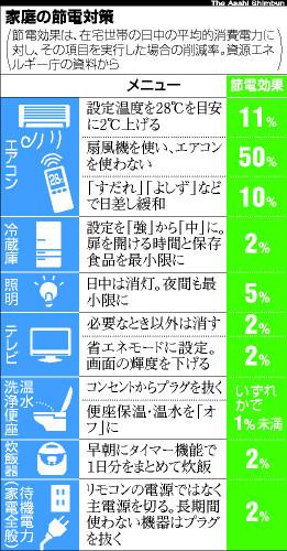 Tky201105080419