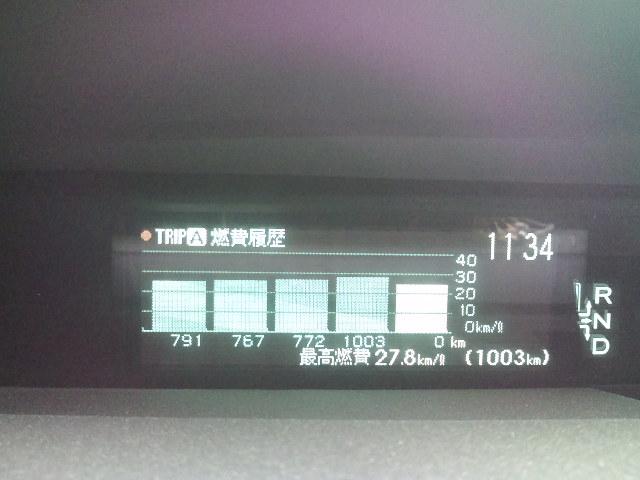 1000km走行